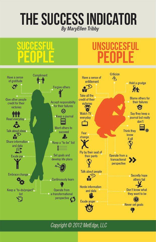 Successful-People-vs.-Unsuccessful-People