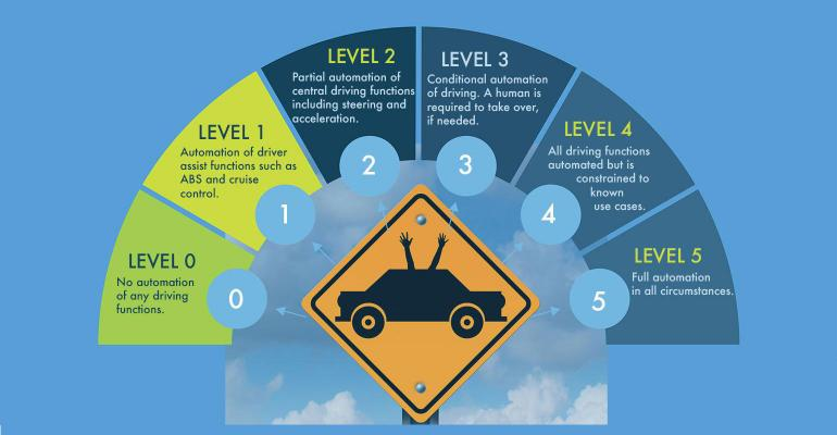 infographic-self-driving_0