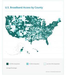 Rural Broadband in the US