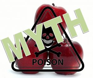 Top 3 Myths About Ag Pesticides in Food