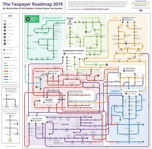 Tax Code Roadmap